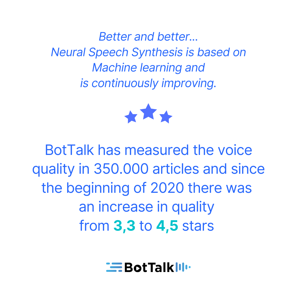 Text-to-speech quality is evolving rapidly. According to BotTalk quality assurance metrics, it raised from 3,5 to 4,5 stars in past year.